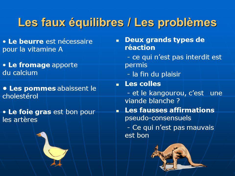 Les faux équilibres / Les problèmes Deux grands types de réaction - ce qui nest pas interdit est permis - la fin du plaisir Les colles - et le kangour