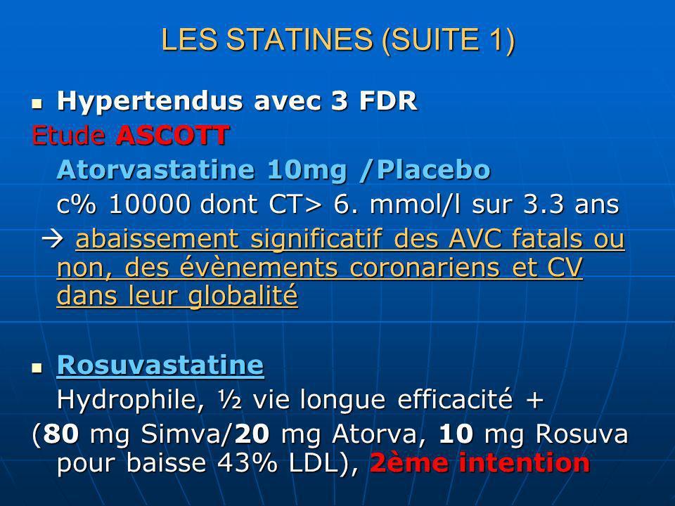 LES STATINES (SUITE 1) Hypertendus avec 3 FDR Hypertendus avec 3 FDR Etude ASCOTT Atorvastatine 10mg /Placebo c% 10000 dont CT> 6. mmol/l sur 3.3 ans