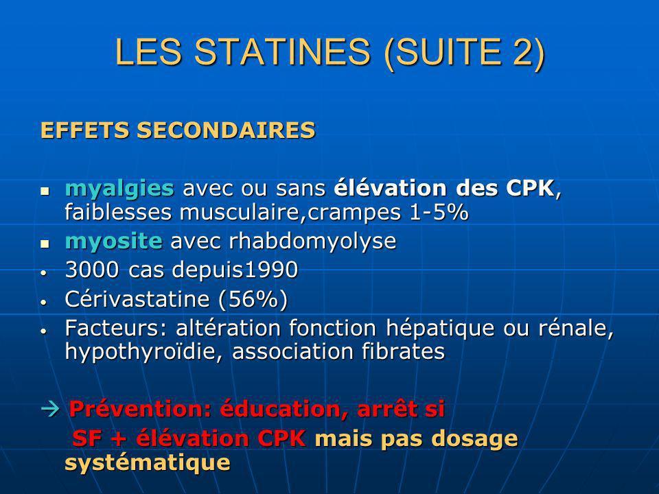 LES STATINES (SUITE 2) EFFETS SECONDAIRES myalgies avec ou sans élévation des CPK, faiblesses musculaire,crampes 1-5% myalgies avec ou sans élévation