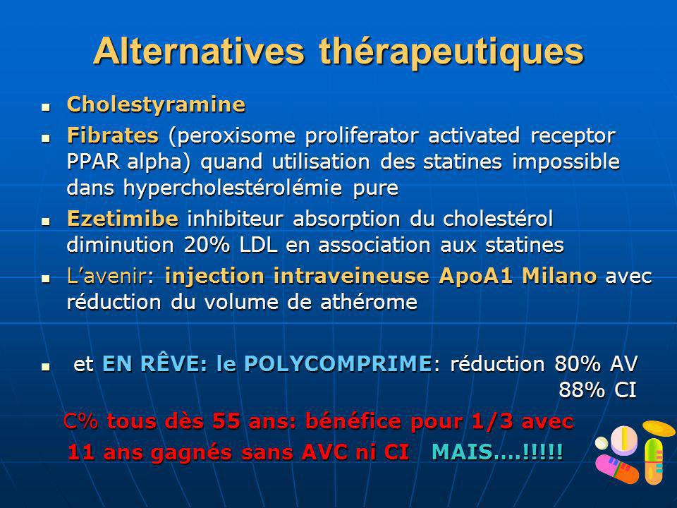 Alternatives thérapeutiques Cholestyramine Cholestyramine Fibrates (peroxisome proliferator activated receptor PPAR alpha) quand utilisation des stati