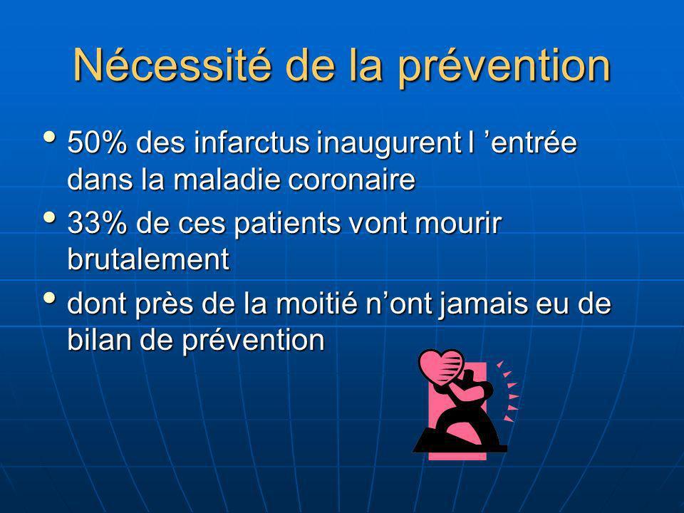 Nécessité de la prévention 50% des infarctus inaugurent l entrée dans la maladie coronaire 50% des infarctus inaugurent l entrée dans la maladie coron