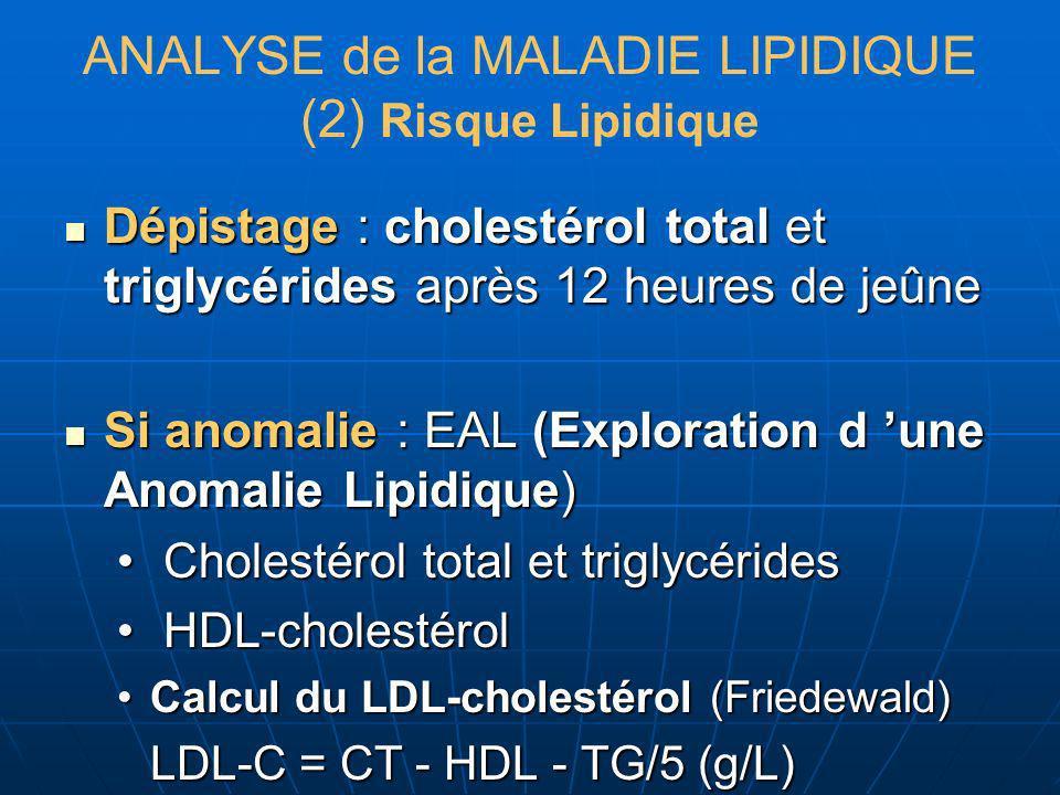 ANALYSE de la MALADIE LIPIDIQUE (3) ANALYSE de la MALADIE LIPIDIQUE (3) Phénotypes Lipidiques en pratique Augmentation du cholestérol total ou mieux augmentation du LDL-cholestérol Augmentation du cholestérol total ou mieux augmentation du LDL-cholestérol isolée : hypercholestérolémie pure (type IIa) isolée : hypercholestérolémie pure (type IIa) associée avec augmentation des TG : dyslipidémie mixte (type IIb) associée avec augmentation des TG : dyslipidémie mixte (type IIb) Augmentation des triglycérides Augmentation des triglycérides isolée : hypertriglycéridémie pure (type IV) isolée : hypertriglycéridémie pure (type IV) associée avec augmentation du CT (ou du LDL-C) : dyslipidémie mixte (type IIb) associée avec augmentation du CT (ou du LDL-C) : dyslipidémie mixte (type IIb)