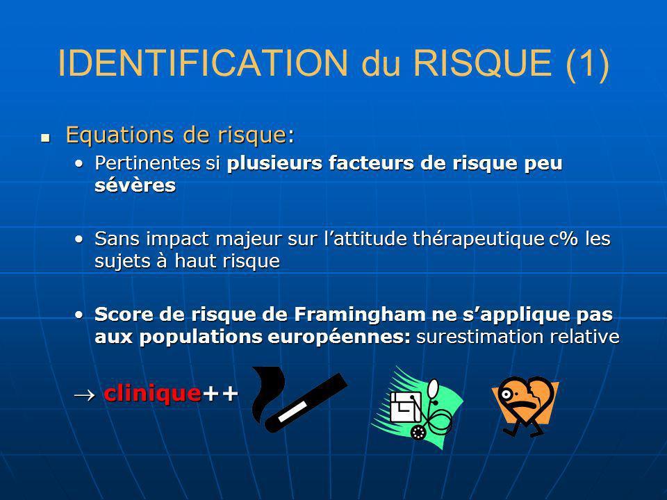 IDENTIFICATION du RISQUE (1) Equations de risque: Equations de risque: Pertinentes si plusieurs facteurs de risque peu sévèresPertinentes si plusieurs