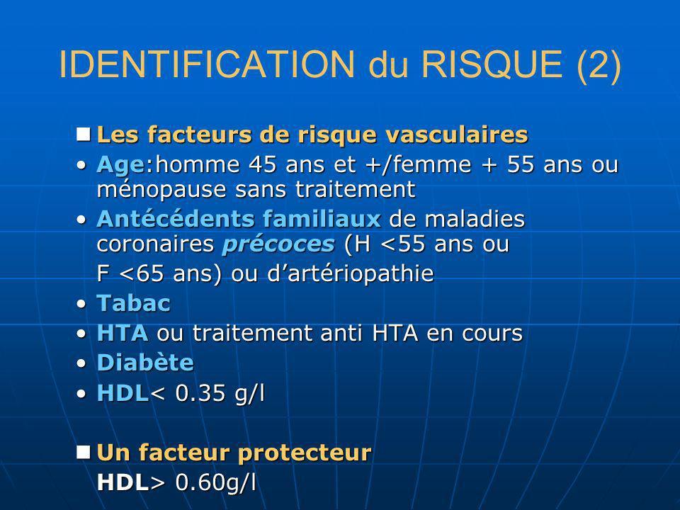 IDENTIFICATION du RISQUE (2) Les facteurs de risque vasculaires Les facteurs de risque vasculaires Age:homme 45 ans et +/femme + 55 ans ou ménopause s