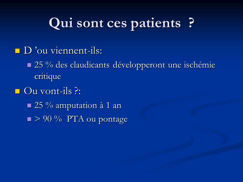 Qui sont ces patients ? D ou viennent-ils: D ou viennent-ils: 25 % des claudicants développeront une ischémie critique 25 % des claudicants développer