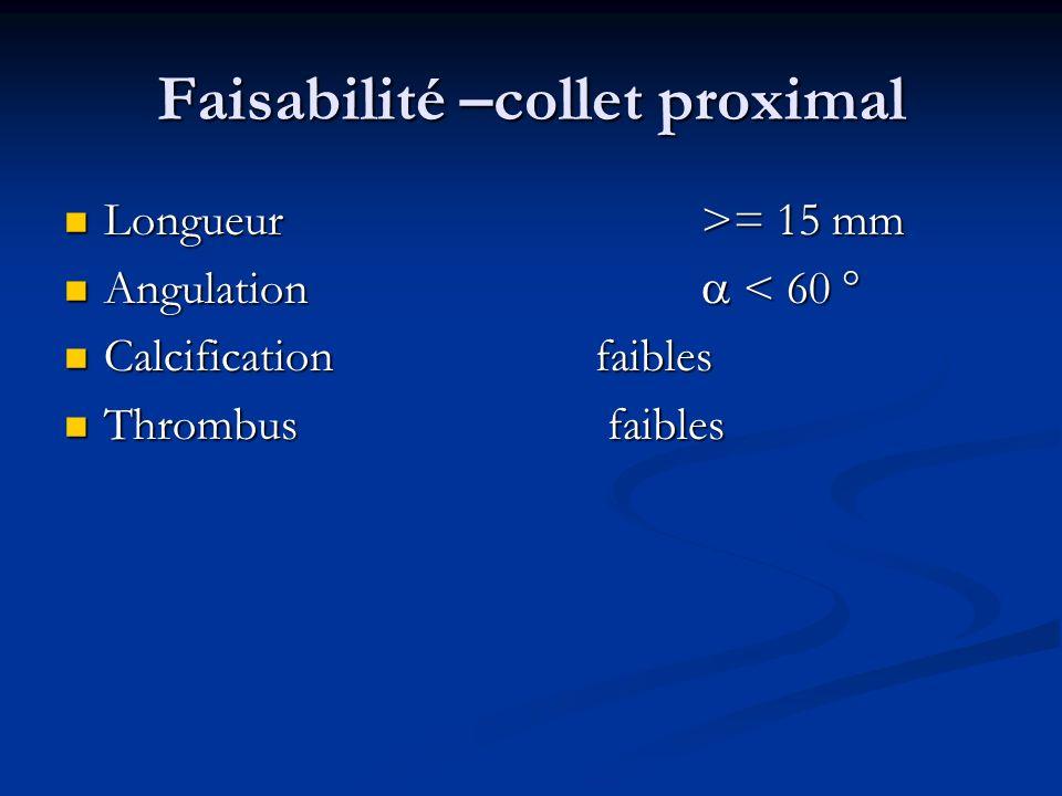 Faisabilité –collet proximal Longueur>= 15 mm Longueur>= 15 mm Angulation < 60 ° Angulation < 60 ° Calcification faibles Calcification faibles Thrombu