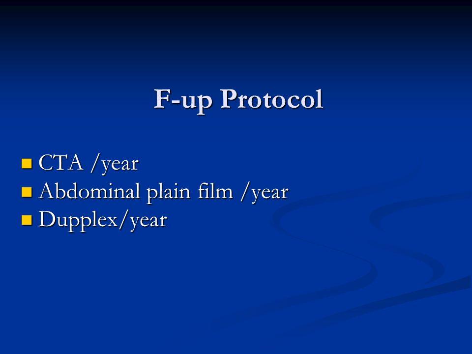 F-up Protocol CTA /year CTA /year Abdominal plain film /year Abdominal plain film /year Dupplex/year Dupplex/year