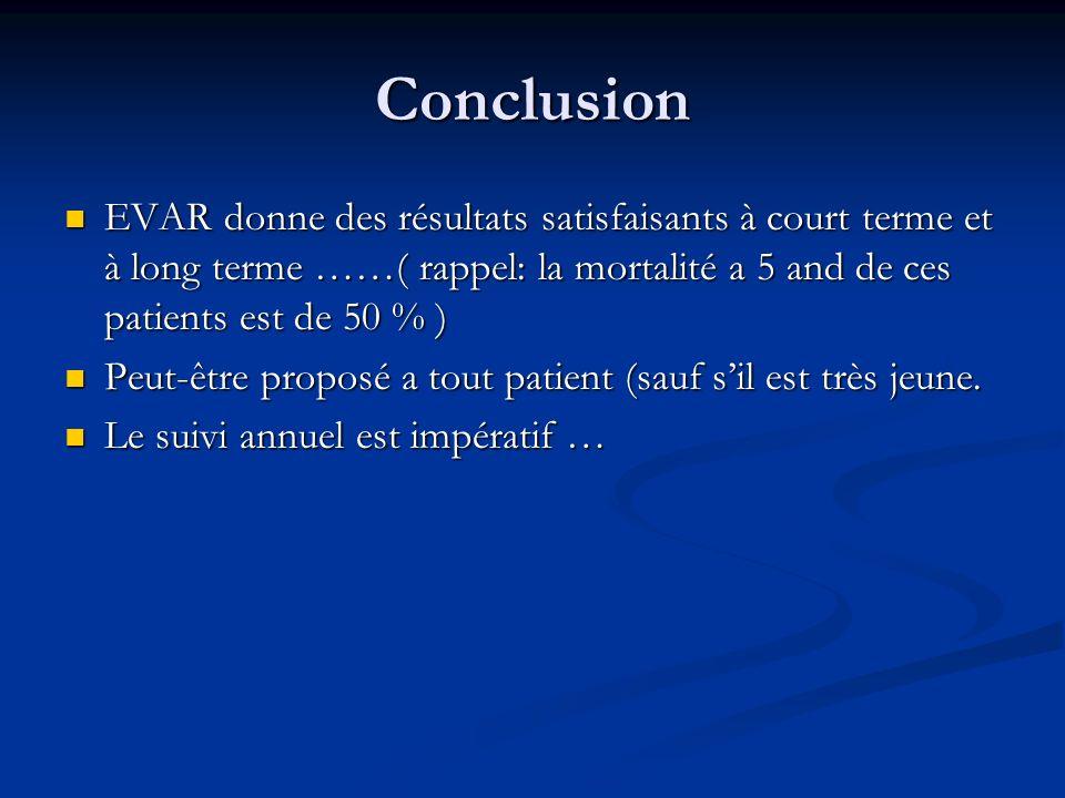Conclusion EVAR donne des résultats satisfaisants à court terme et à long terme ……( rappel: la mortalité a 5 and de ces patients est de 50 % ) EVAR do