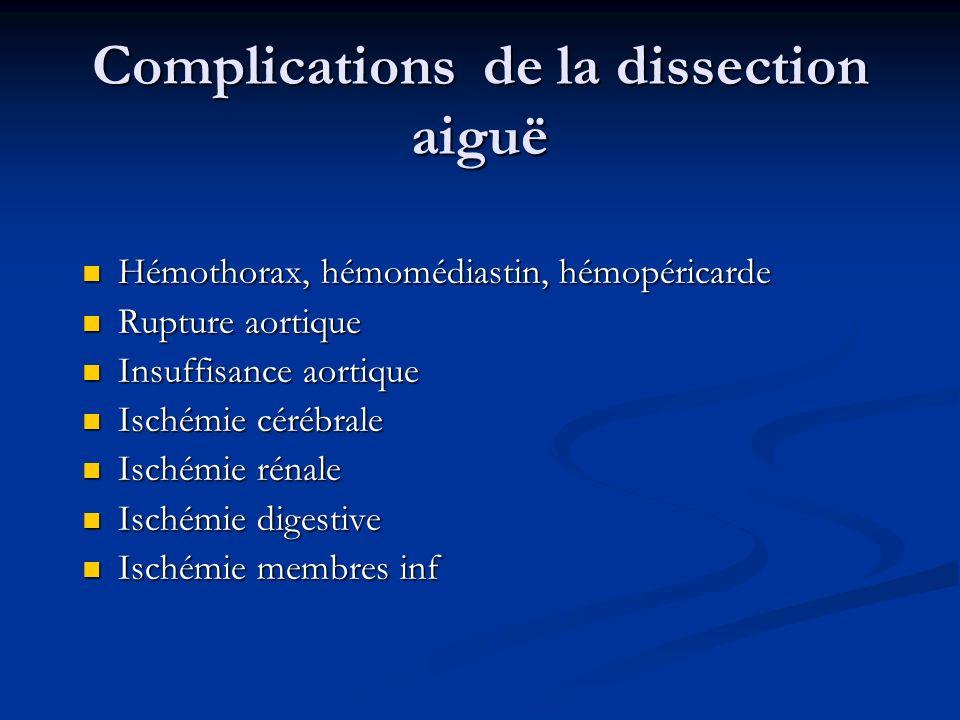 Complications de la dissection aiguë Hémothorax, hémomédiastin, hémopéricarde Hémothorax, hémomédiastin, hémopéricarde Rupture aortique Rupture aortiq