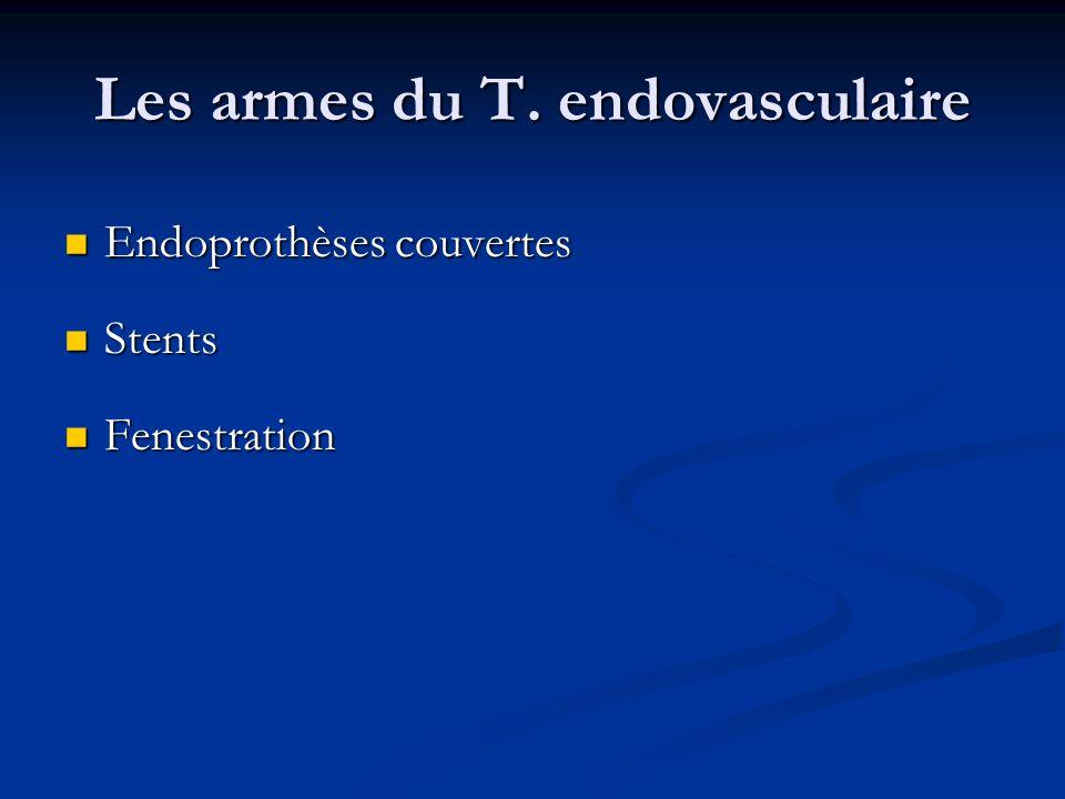 Les armes du T. endovasculaire Endoprothèses couvertes Endoprothèses couvertes Stents Stents Fenestration Fenestration