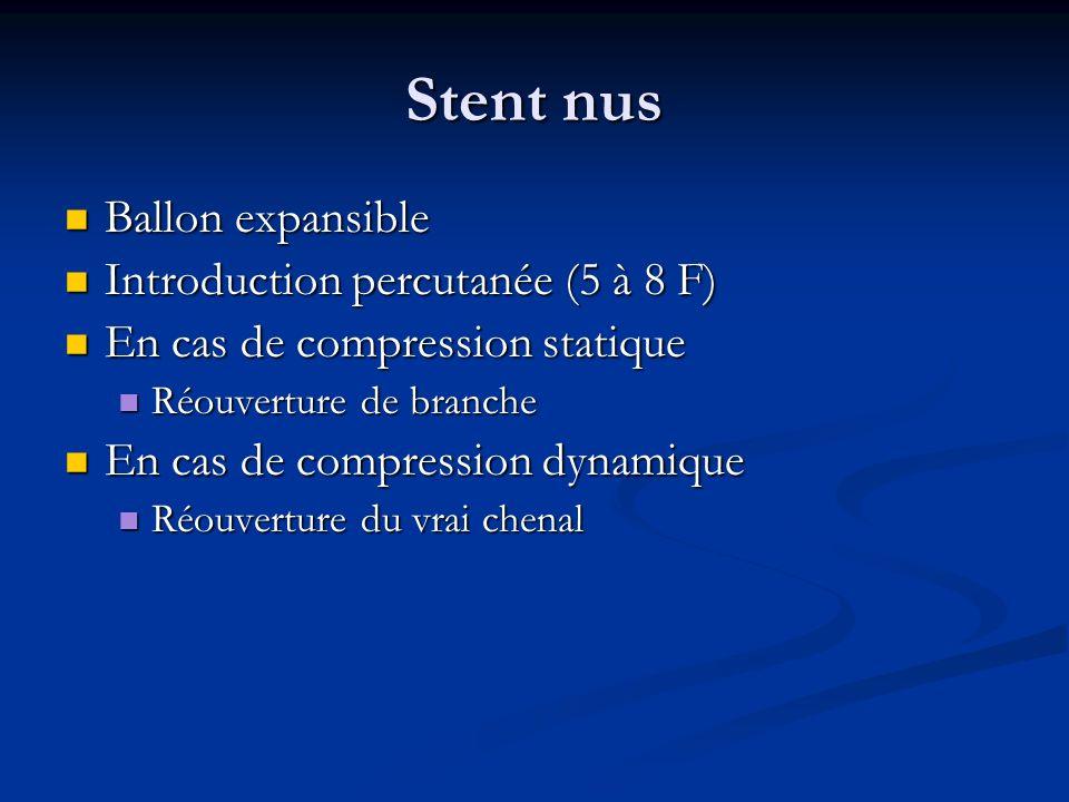 Stent nus Ballon expansible Ballon expansible Introduction percutanée (5 à 8 F) Introduction percutanée (5 à 8 F) En cas de compression statique En ca