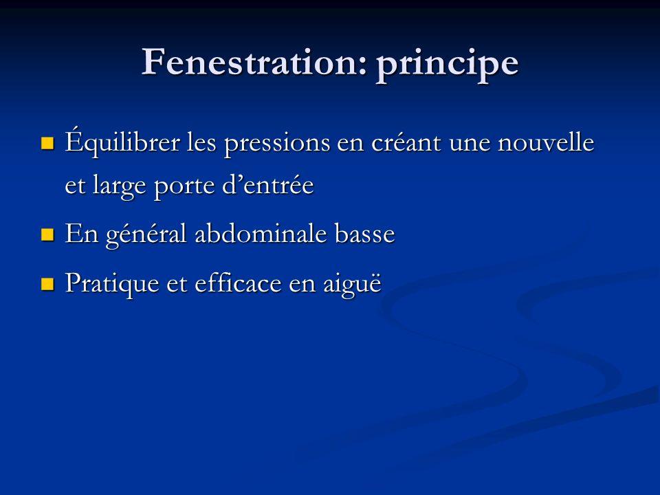 Fenestration: principe Équilibrer les pressions en créant une nouvelle et large porte dentrée Équilibrer les pressions en créant une nouvelle et large
