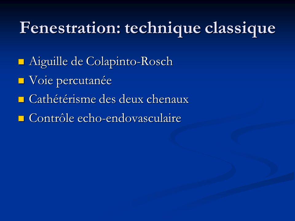 Fenestration: technique classique Aiguille de Colapinto-Rosch Aiguille de Colapinto-Rosch Voie percutanée Voie percutanée Cathétérisme des deux chenau