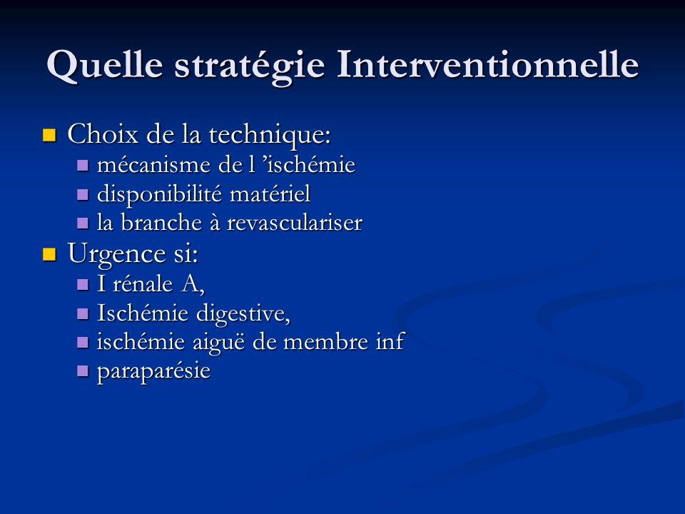 Quelle stratégie Interventionnelle Choix de la technique: Choix de la technique: mécanisme de l ischémie mécanisme de l ischémie disponibilité matérie