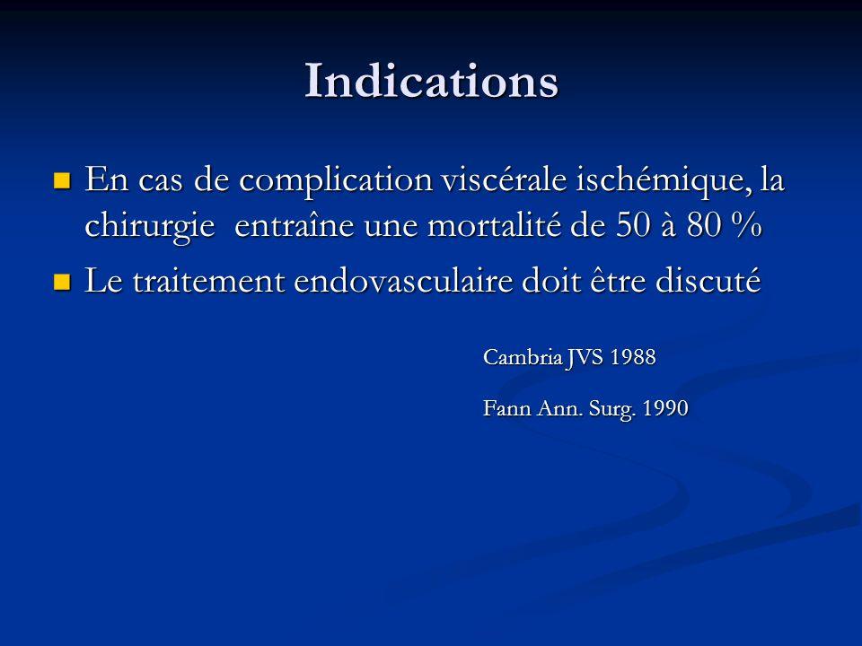 Indications En cas de complication viscérale ischémique, la chirurgie entraîne une mortalité de 50 à 80 % En cas de complication viscérale ischémique,