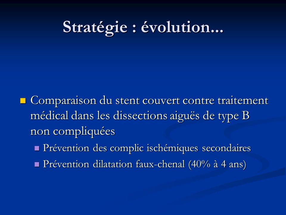Stratégie : évolution... Comparaison du stent couvert contre traitement médical dans les dissections aiguës de type B non compliquées Comparaison du s