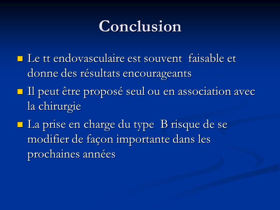 Conclusion Le tt endovasculaire est souvent faisable et donne des résultats encourageants Le tt endovasculaire est souvent faisable et donne des résul