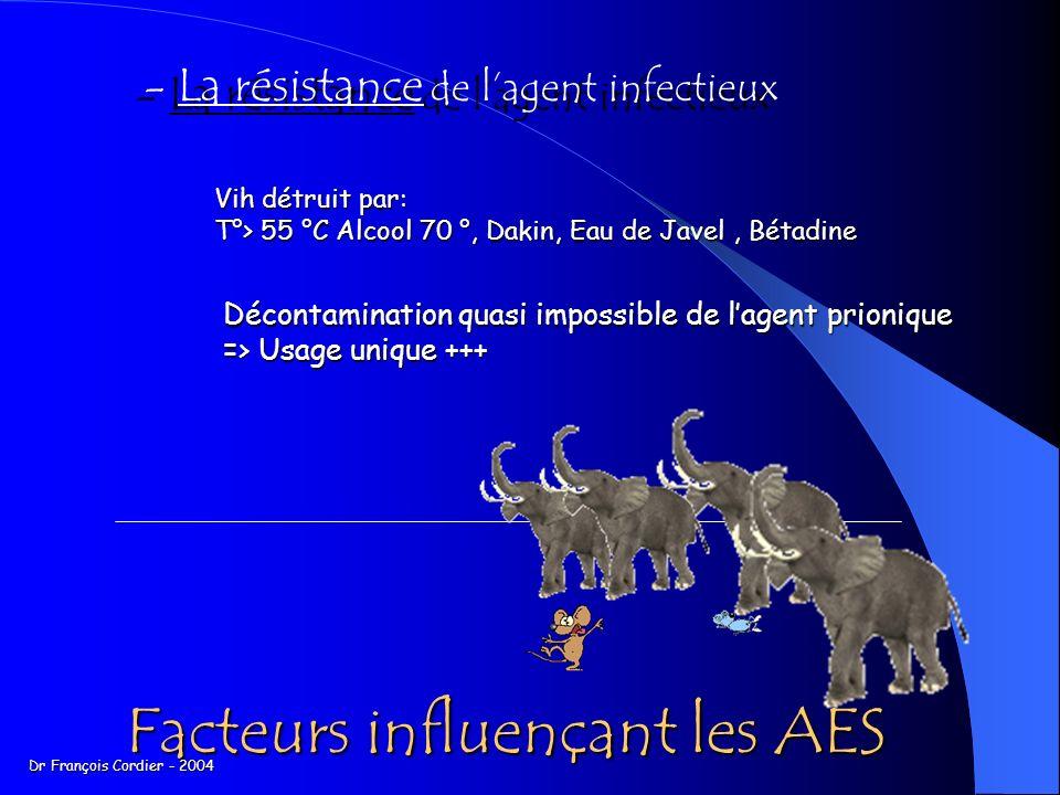 - La résistance de lagent infectieux Facteurs influençant les AES Décontamination quasi impossible de lagent prionique => Usage unique +++ Vih détruit par: T°> 55 °C Alcool 70 °, Dakin, Eau de Javel, Bétadine Dr François Cordier - 2004