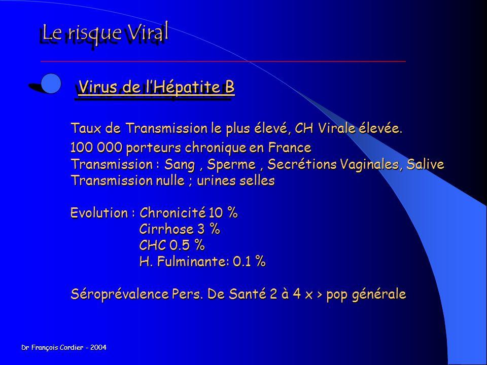 Le risque Viral Taux de Transmission le plus élevé, CH Virale élevée.