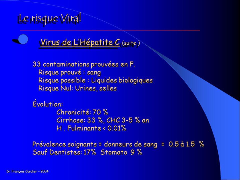 Le risque Viral 33 contaminations prouvées en F.