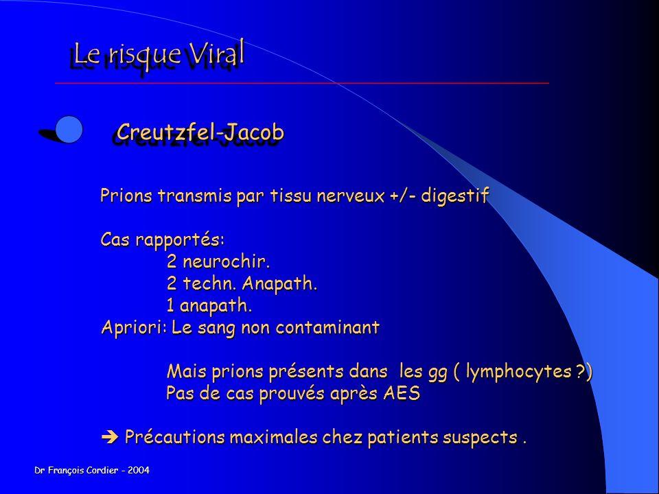 Le risque Viral Prions transmis par tissu nerveux +/- digestif Cas rapportés: 2 neurochir.