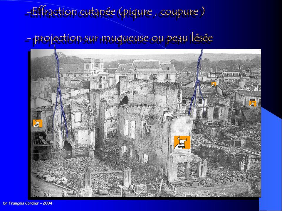 -Effraction cutanée (piqure, coupure ) - projection sur muqueuse ou peau lésée Dr François Cordier - 2004