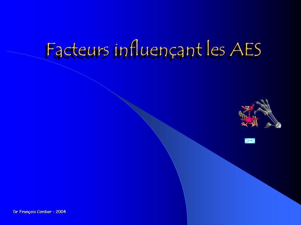 Facteurs influençant les AES Dr François Cordier - 2004
