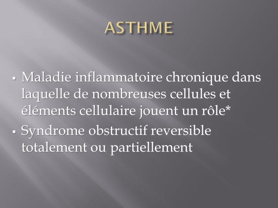 Linflammation chronique cause une augmentation de lHyperReactivite des voies aériennes conduisant à des épisodes de dyspnée, sifflements, oppression thoracique et toux réversibles spontanément ou sous ttt Linflammation chronique cause une augmentation de lHyperReactivite des voies aériennes conduisant à des épisodes de dyspnée, sifflements, oppression thoracique et toux réversibles spontanément ou sous ttt