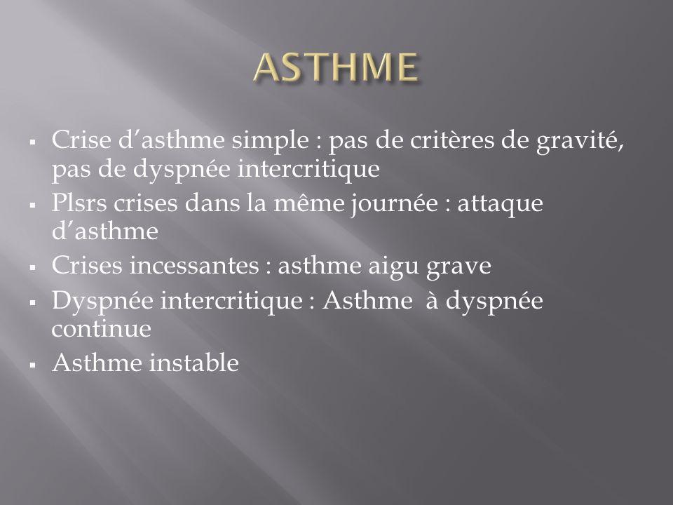 Crise dasthme simple : pas de critères de gravité, pas de dyspnée intercritique Plsrs crises dans la même journée : attaque dasthme Crises incessantes : asthme aigu grave Dyspnée intercritique : Asthme à dyspnée continue Asthme instable