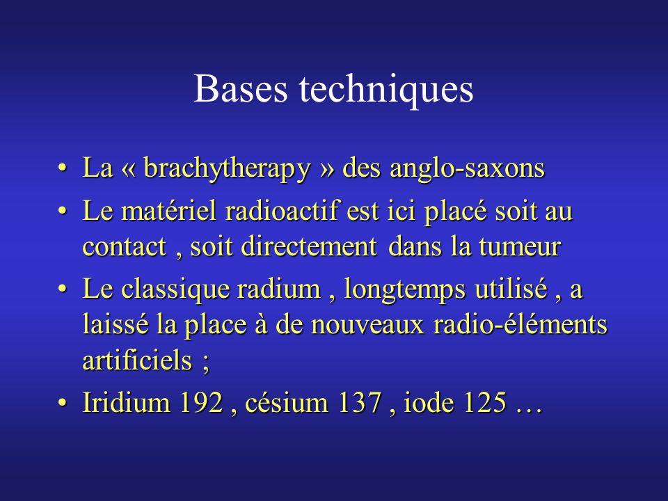 Bases techniques La « brachytherapy » des anglo-saxonsLa « brachytherapy » des anglo-saxons Le matériel radioactif est ici placé soit au contact, soit