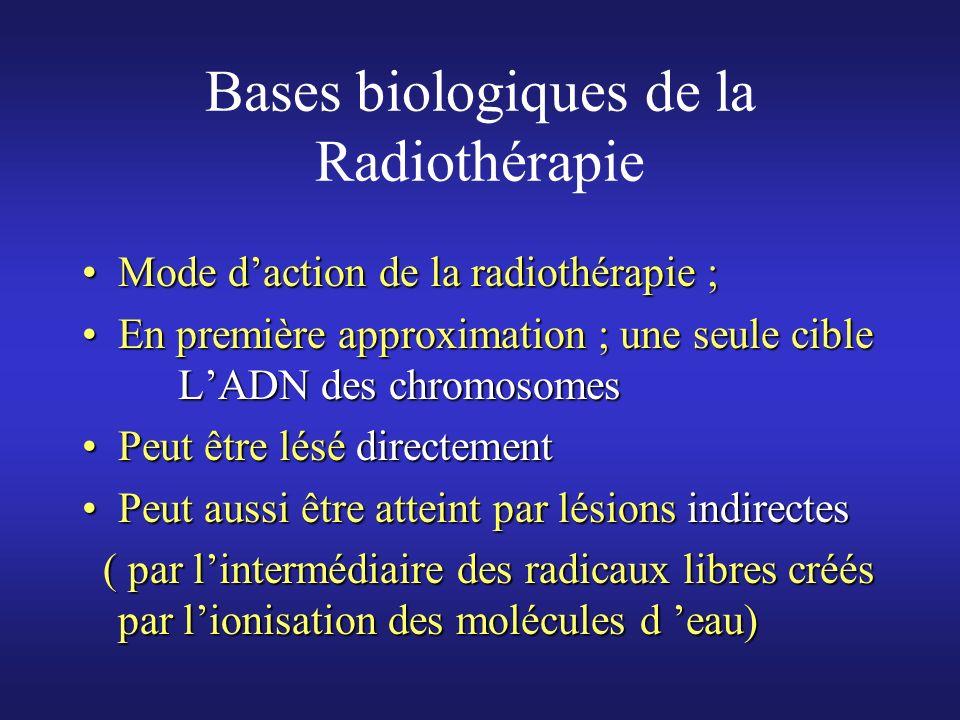 Bases biologiques de la Radiothérapie Mode daction de la radiothérapie ;Mode daction de la radiothérapie ; En première approximation ; une seule cible