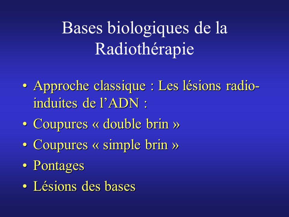 Bases biologiques de la Radiothérapie Les lésions « double brin », les plus graves et les plus difficiles à réparer pour la cellule, sont classiquement considérées comme les principales lésions responsables de leffet létal des radiations ionisantes …