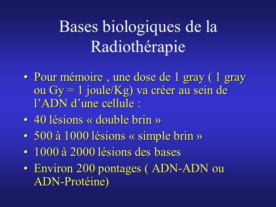 Bases biologiques de la Radiothérapie Pour mémoire, une dose de 1 gray ( 1 gray ou Gy = 1 joule/Kg) va créer au sein de lADN dune cellule :Pour mémoir