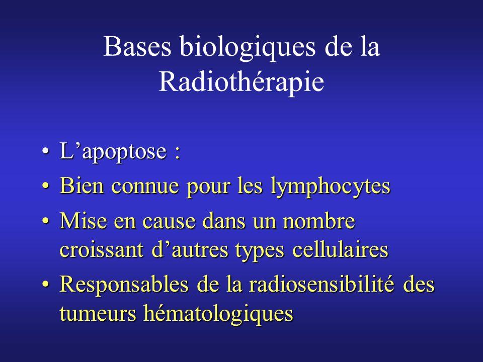 Bases biologiques de la Radiothérapie Lapoptose :Lapoptose : Bien connue pour les lymphocytesBien connue pour les lymphocytes Mise en cause dans un no