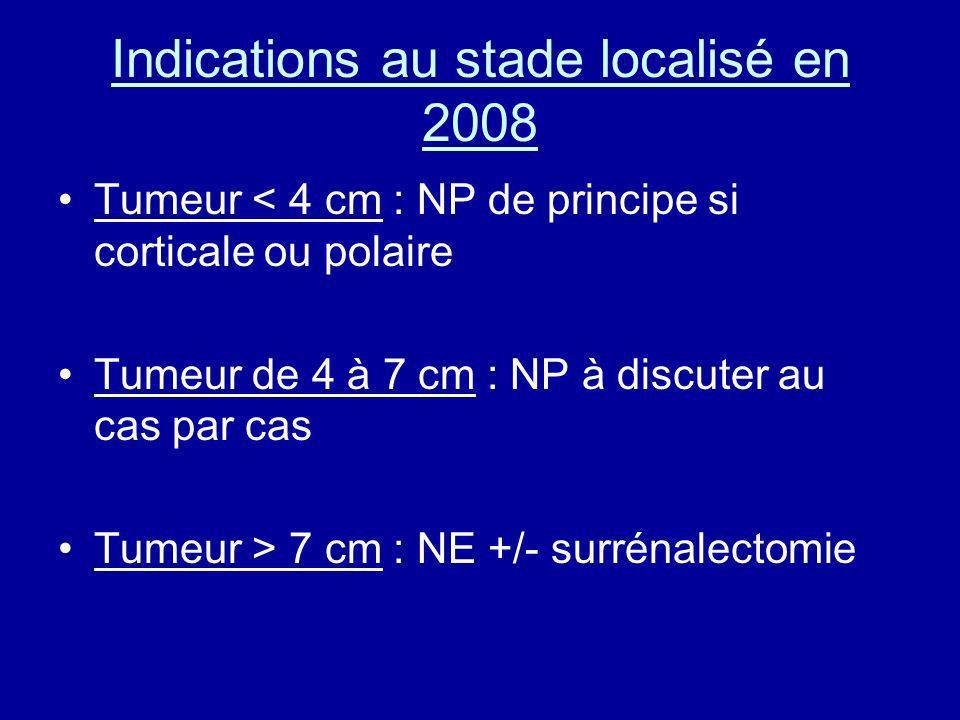 Indications au stade localisé en 2008 Tumeur < 4 cm : NP de principe si corticale ou polaire Tumeur de 4 à 7 cm : NP à discuter au cas par cas Tumeur