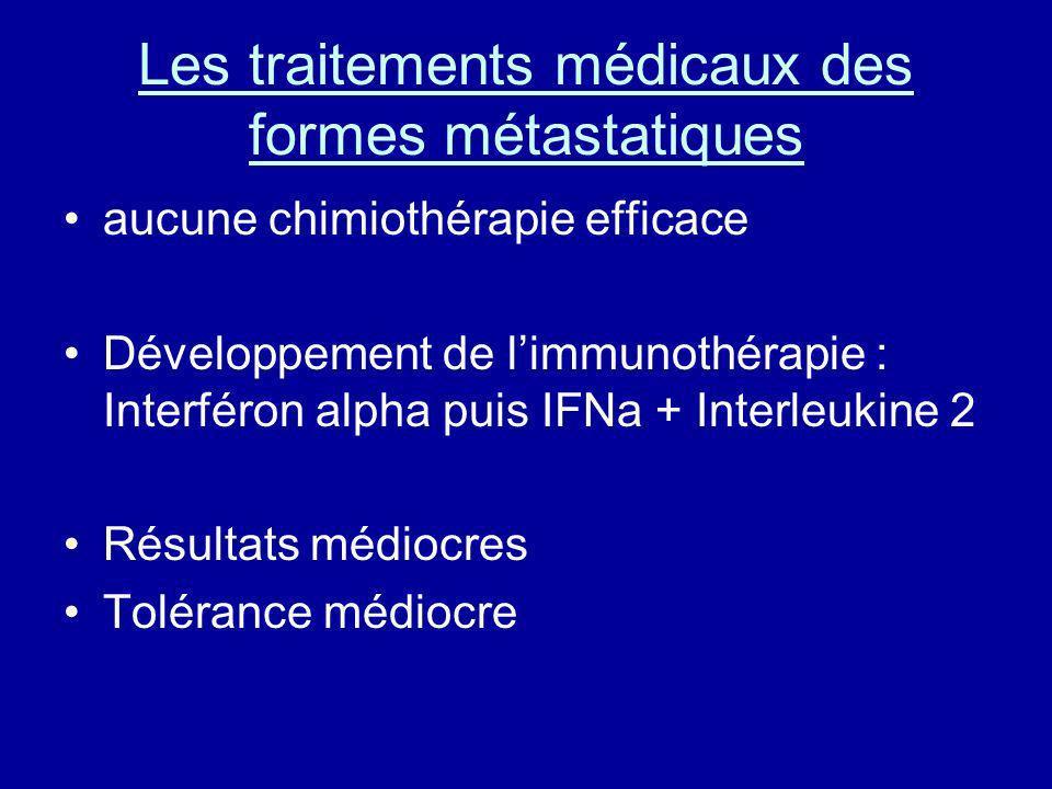 Les traitements médicaux des formes métastatiques aucune chimiothérapie efficace Développement de limmunothérapie : Interféron alpha puis IFNa + Inter
