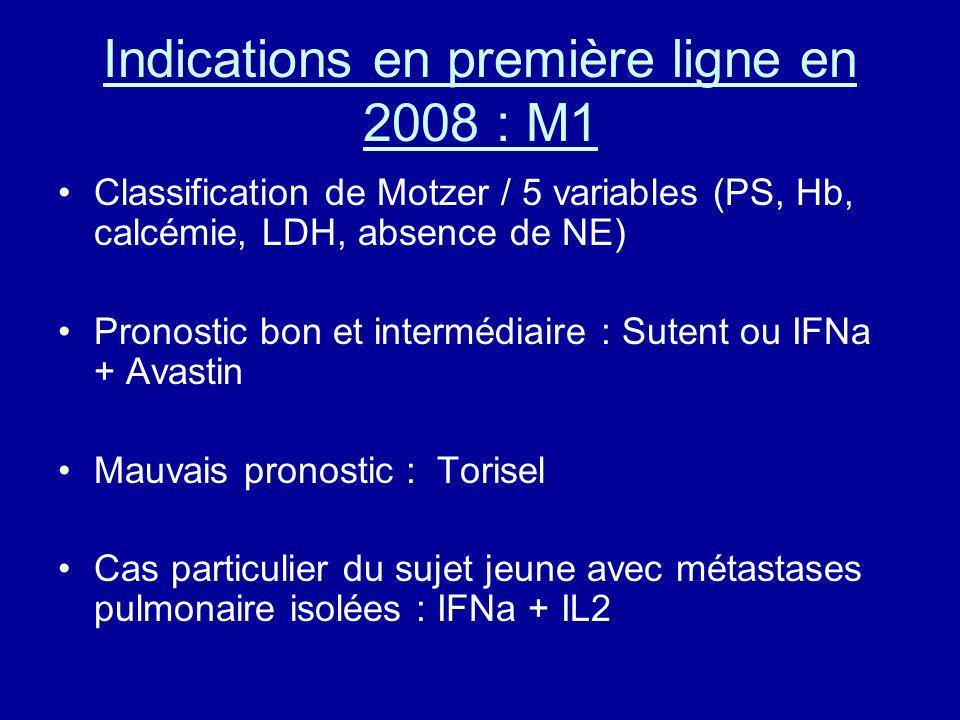 Indications en première ligne en 2008 : M1 Classification de Motzer / 5 variables (PS, Hb, calcémie, LDH, absence de NE) Pronostic bon et intermédiair