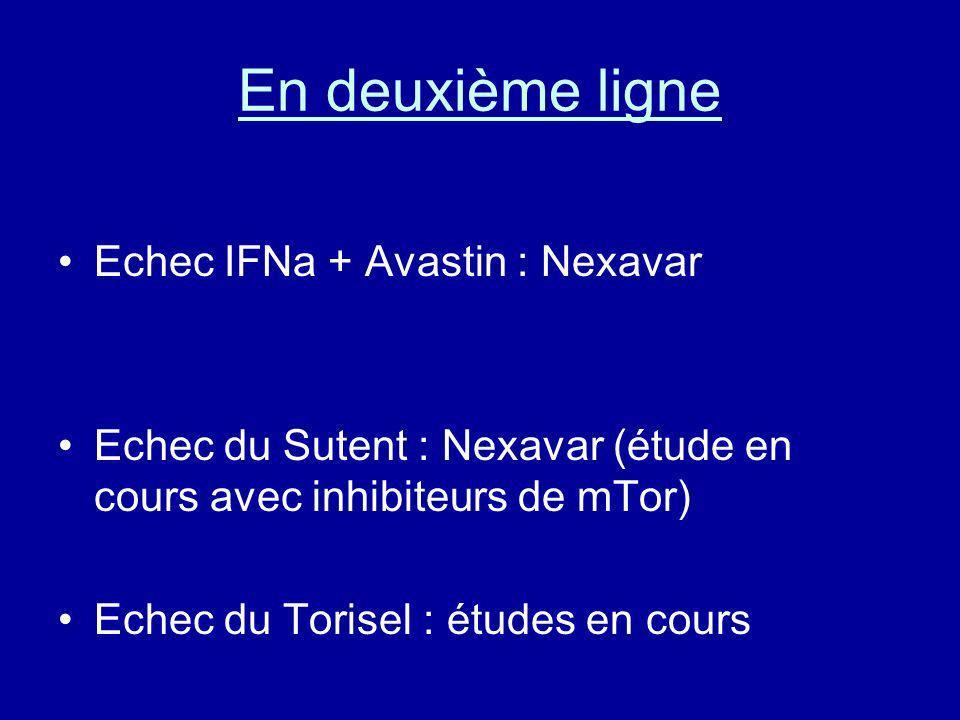 En deuxième ligne Echec IFNa + Avastin : Nexavar Echec du Sutent : Nexavar (étude en cours avec inhibiteurs de mTor) Echec du Torisel : études en cour