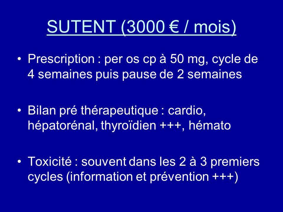 SUTENT (3000 / mois) Prescription : per os cp à 50 mg, cycle de 4 semaines puis pause de 2 semaines Bilan pré thérapeutique : cardio, hépatorénal, thy