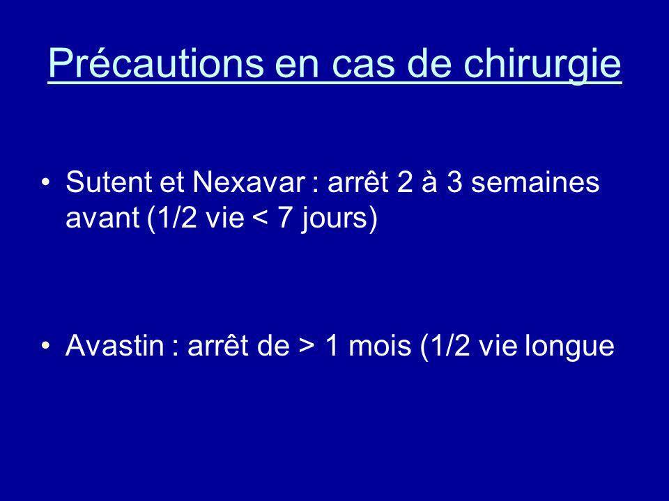 Précautions en cas de chirurgie Sutent et Nexavar : arrêt 2 à 3 semaines avant (1/2 vie < 7 jours) Avastin : arrêt de > 1 mois (1/2 vie longue