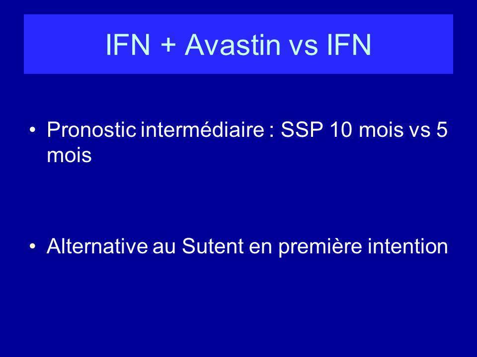IFN + Avastin vs IFN Pronostic intermédiaire : SSP 10 mois vs 5 mois Alternative au Sutent en première intention
