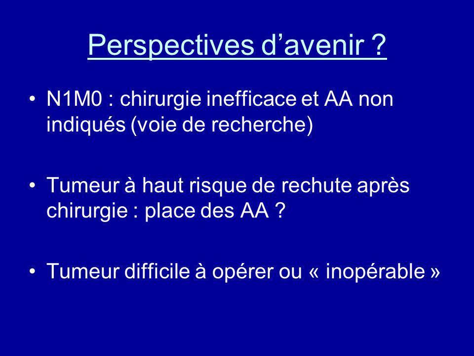 Perspectives davenir ? N1M0 : chirurgie inefficace et AA non indiqués (voie de recherche) Tumeur à haut risque de rechute après chirurgie : place des