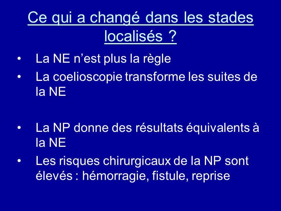 Ce qui a changé dans les stades localisés ? La NE nest plus la règle La coelioscopie transforme les suites de la NE La NP donne des résultats équivale