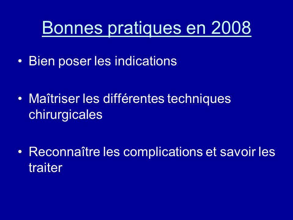 Bonnes pratiques en 2008 Bien poser les indications Maîtriser les différentes techniques chirurgicales Reconnaître les complications et savoir les tra