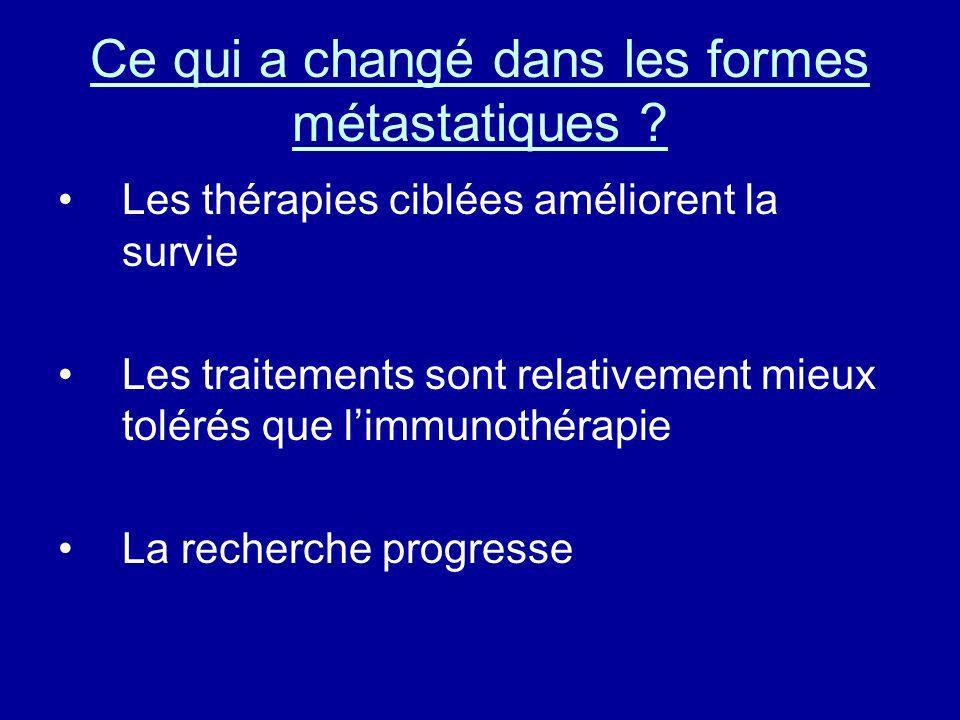 Ce qui a changé dans les formes métastatiques ? Les thérapies ciblées améliorent la survie Les traitements sont relativement mieux tolérés que limmuno