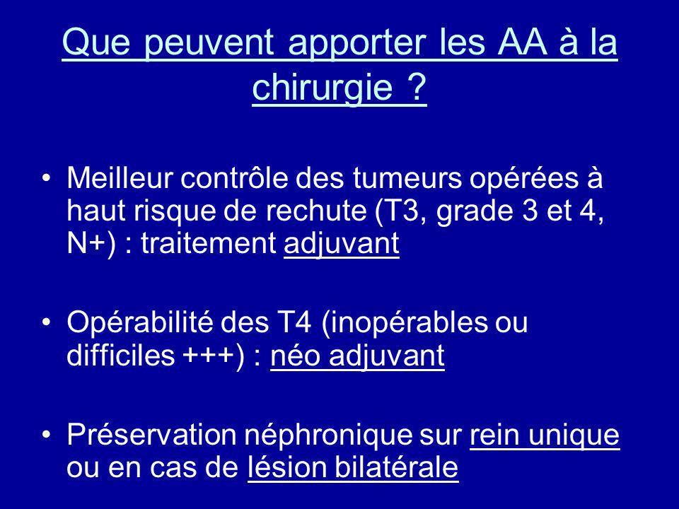 Que peuvent apporter les AA à la chirurgie ? Meilleur contrôle des tumeurs opérées à haut risque de rechute (T3, grade 3 et 4, N+) : traitement adjuva
