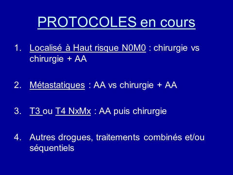 PROTOCOLES en cours 1.Localisé à Haut risque N0M0 : chirurgie vs chirurgie + AA 2.Métastatiques : AA vs chirurgie + AA 3.T3 ou T4 NxMx : AA puis chiru