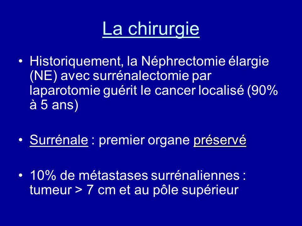 La chirurgie Historiquement, la Néphrectomie élargie (NE) avec surrénalectomie par laparotomie guérit le cancer localisé (90% à 5 ans) préservéSurréna