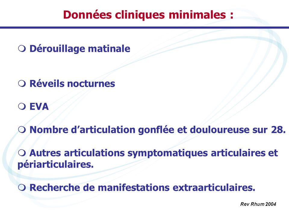 Données cliniques minimales : Dérouillage matinale Réveils nocturnes EVA Nombre darticulation gonflée et douloureuse sur 28. Autres articulations symp