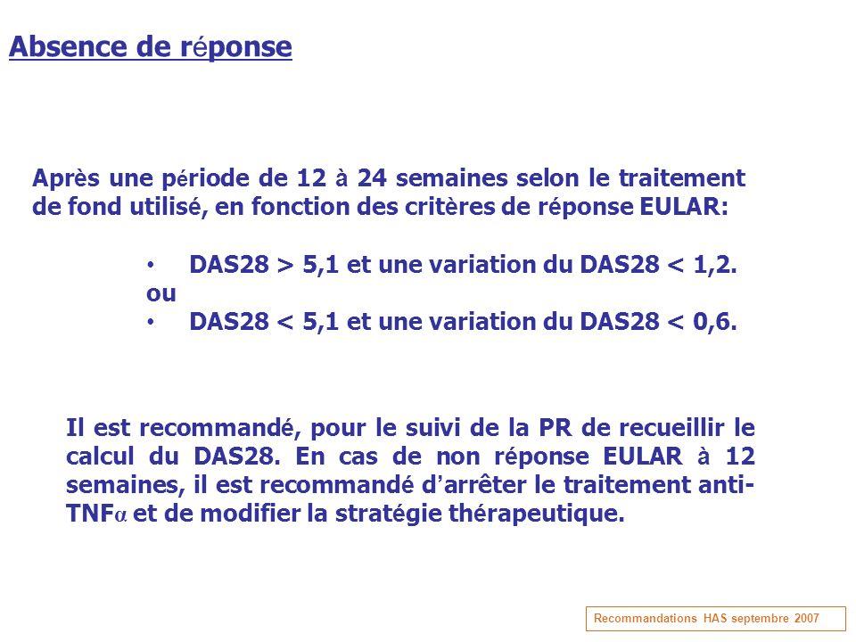 Apr è s une p é riode de 12 à 24 semaines selon le traitement de fond utilis é, en fonction des crit è res de r é ponse EULAR: DAS28 > 5,1 et une vari